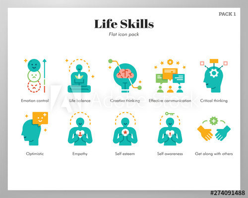 Life skills for Students with disabilities